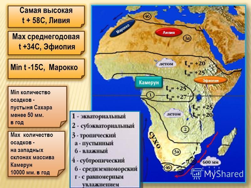 Самая высокая t + 58С, Ливия Max среднегодовая t +34С, Эфиопия Min t -15С, Марокко Камерун Min количество осадков - пустыня Сахара менее 50 мм. в год Max количество осадков - на западных склонах массива Камерун 10000 мм. в год Ливия Марокко Эфиопия