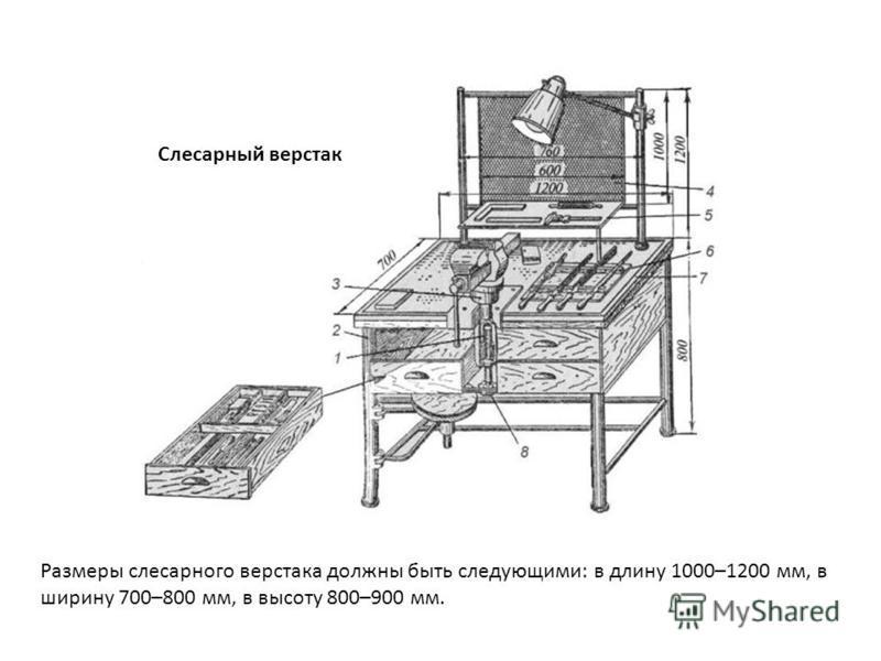 Слесарный верстак Размеры слесарного верстака должны быть следующими: в длину 1000–1200 мм, в ширину 700–800 мм, в высоту 800–900 мм.