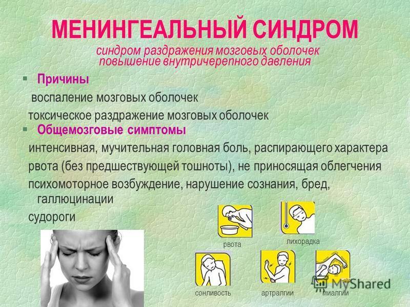 МЕНИНГЕАЛЬНЫЙ СИНДРОМ синдром раздражения мозговых оболочек повышение внутричерепного давления § Причины воспаление мозговых оболочек токсическое раздражение мозговых оболочек Общемозговые симптомы интенсивная, мучительная головная боль, распирающего