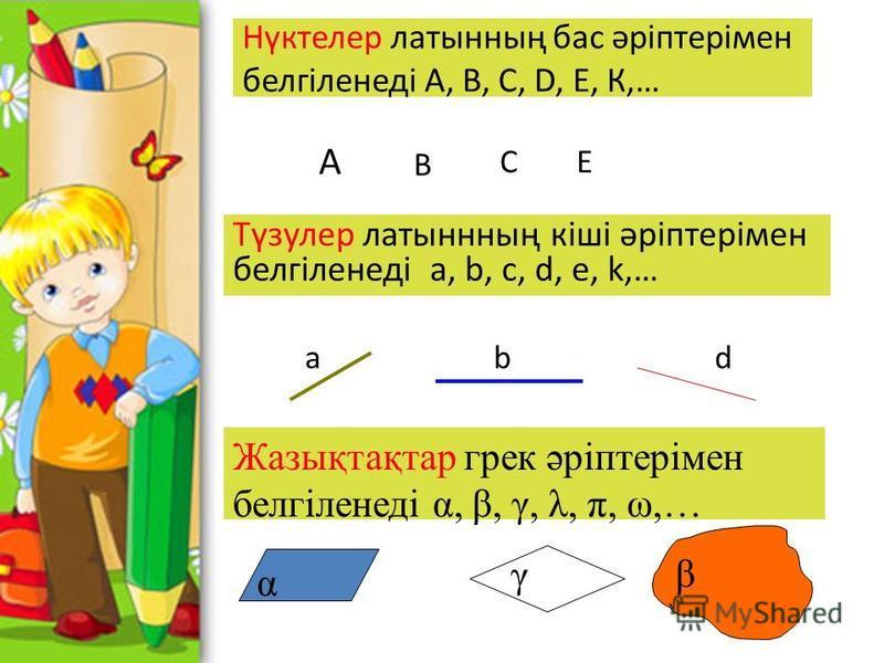 Нүктелер латынның бас әріптерімен белгіленеді А, В, С, D, Е, К,… А В СЕ Түзулер латыннның кіші әріптерімен белгіленеді a, b, c, d, e, k,… a b d Жазықтақтар грек әріптерімен белгіленеді α, β, γ, λ, π, ω,… α γ β