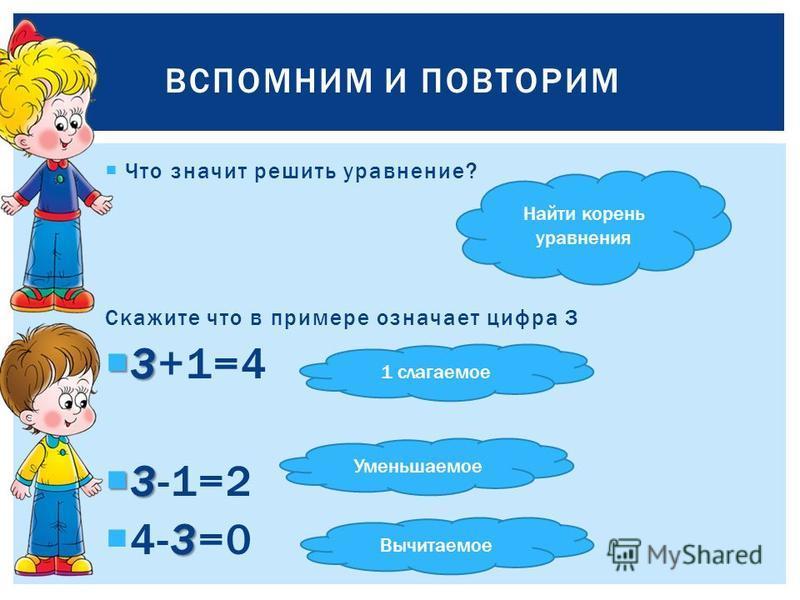 Что значит решить уравнение? Скажите что в примере означает цифра 3 3 3+1=4 3 3-1=2 3 4-3=0 ВСПОМНИМ И ПОВТОРИМ Найти корень уравнения 1 слагаемое Уменьшаемое Вычитаемое