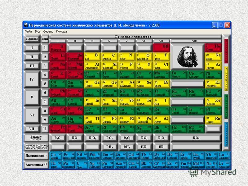 ХИМИЯЛЫҚ БАЙЛАНЫС - химиялық қосылыстағы атомдардың бір-біріне әсері арқылы жүзеге асатын күштер жиынтығы
