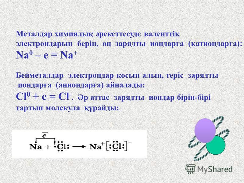 Иондық байланыс теориясын 1916 жылы неміс ғалымы В. Коссель ұсынған болатын. Бұл теория типтік металдар мен типтік бейметалдар атомдары арасында: CsF, CsCl, NaCl, KF, KCl, Na 2 O, CaO түзілетін байланысты түсіндіреді. Осы теорияға байланысты иондық б