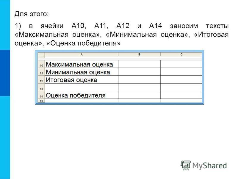 1) в ячейки А10, А11, А12 и А14 заносим тексты «Максимальная оценка», «Минимальная оценка», «Итоговая оценка», «Оценка победителя» Для этого:
