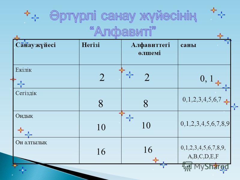 1510501005001000 I V XLCDM