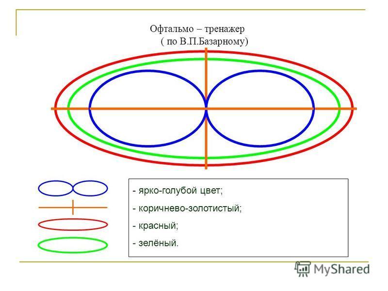 Офтальмо – тренажер ( по В.П.Базарному) - ярко-голубой цвет; - коричнево-золотистый; - красный; - зелёный.