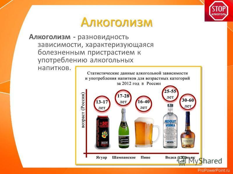 психологические аспекты алкогольной зависимости-20