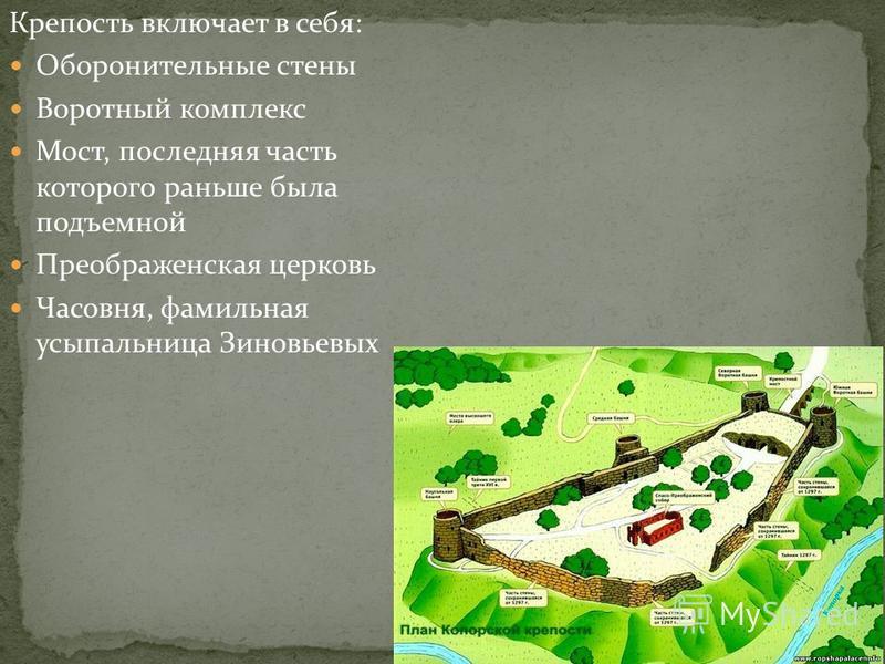 Крепость включает в себя: Оборонительные стены Воротный комплекс Мост, последняя часть которого раньше была подъемной Преображенская церковь Часовня, фамильная усыпальница Зиновьевых