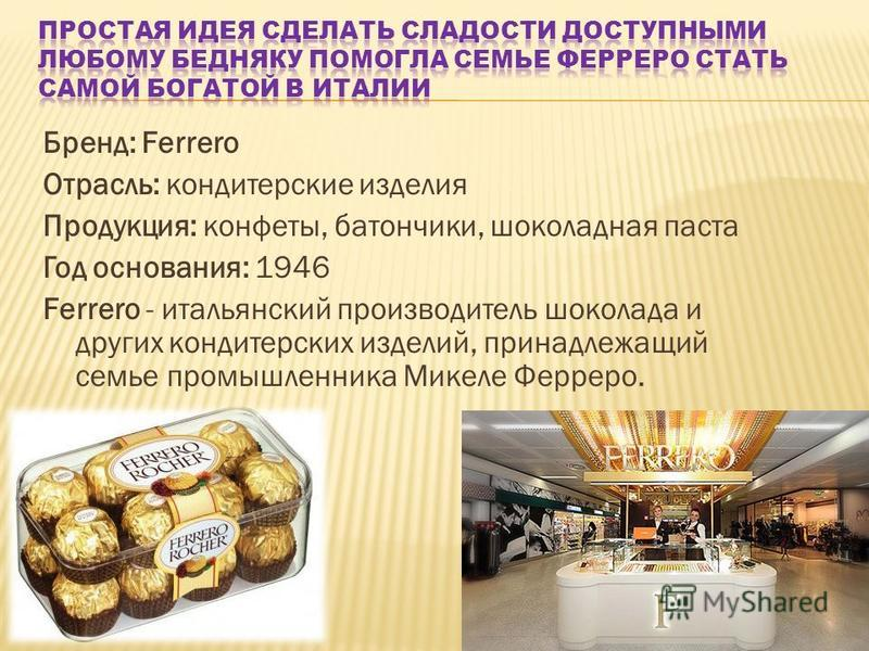 Бренд: Ferrero Отрасль: кондитерские изделия Продукция: конфеты, батончики, шоколадная паста Год основания: 1946 Ferrero - итальянский производитель шоколада и других кондитерских изделий, принадлежащий семье промышленника Микеле Ферреро.