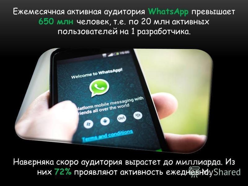 Ежемесячная активная аудитория WhatsApp превышает 650 млн человек, т.е. по 20 млн активных пользователей на 1 разработчика. Наверняка скоро аудитория вырастет до миллиарда. Из них 72% проявляют активность ежедневно.