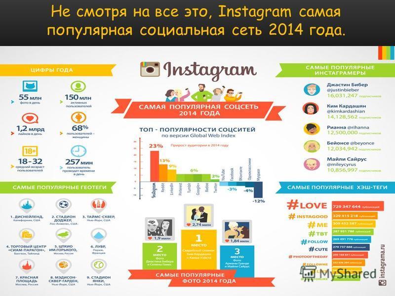 Не смотря на все это, Instagram самая популярная социальная сеть 2014 года.