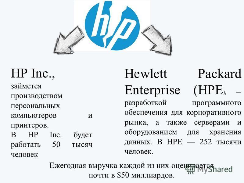 Hewlett Packard Enterprise (HPE ), разработкой программного обеспечения для корпоративного рынка, а также серверами и оборудованием для хранения данных. В HPE 252 тысячи человек. HP Inc., займется производством персональных компьютеров и принтеров. В
