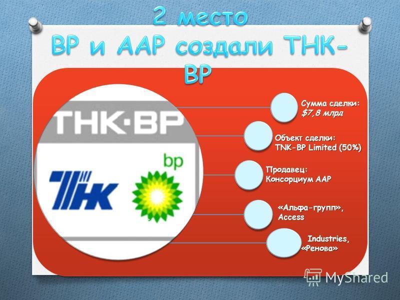 Закрытие сделки: 29 августа 2003 г. Сумма сделки: $7,8 млрд Объект сделки: TNK-BP Limited (50%) Продавец: Консорциум AAP «Альфа-групп», Access Industries, «Ренова» Industries, «Ренова»