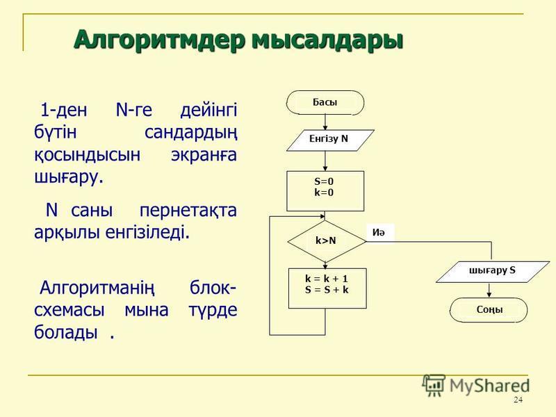 24 1-ден N-ге дейінгі бүтін сандардың қосындысын экранға шығару. N саны пернетақта арқылы енгізіледі. Алгоритманің блок- схемасы мына түрде болады. Иә Басы S=0 k=0 k>N k = k + 1 S = S + k Соңы Енгізу N шығару S Алгоритмдер мысалдары