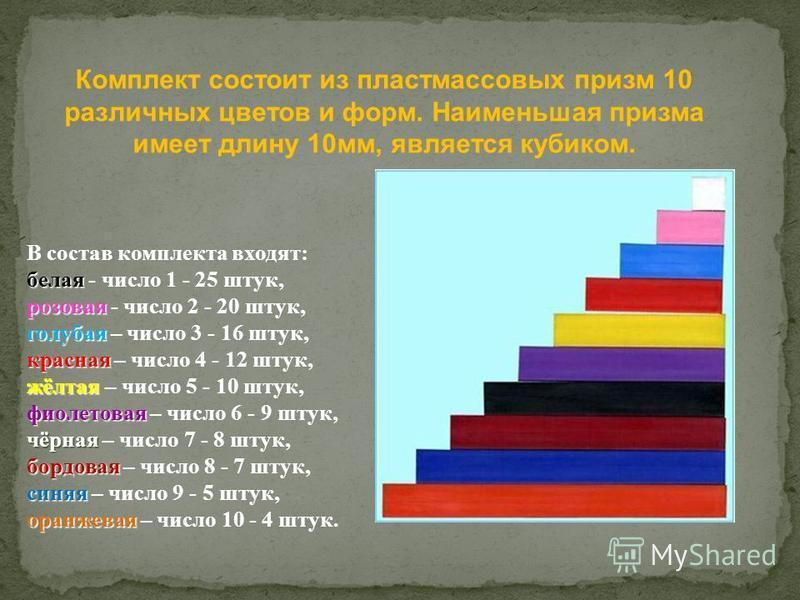 Комплект состоит из пластмассовых призм 10 различных цветов и форм. Наименьшая призма имеет длину 10 мм, является кубиком. В состав комплекта входят: белая белая - число 1 - 25 штук, розовая розовая - число 2 - 20 штук, голубая голубая – число 3 - 16