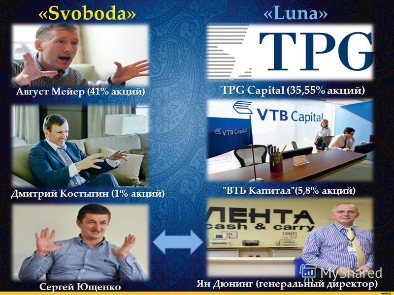 Август Мейер (41% акций) Дмитрий Костыгин (1% акций) Сергей Ющенко TPG Capital (35,55% акций) ВТБ Капитал(5,8% акций) Ян Дюнинг (генеральный директор) «Svoboda» «Luna»
