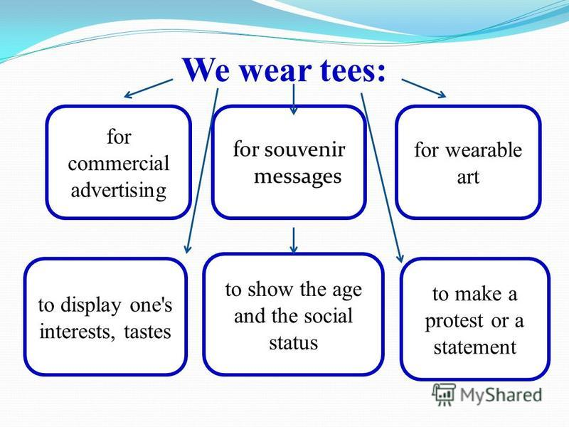 We wear tees: for commercial advertising for souvenir messages to make a protest or a statement to display one's interests, tastes to show the age and the social status for wearable art