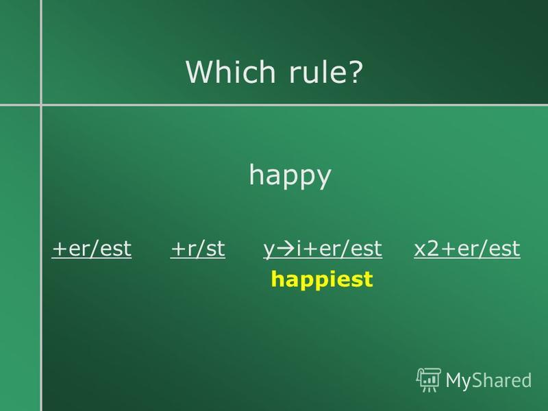 Which rule? happy +er/est +r/st y i+er/est x2+er/est happiest
