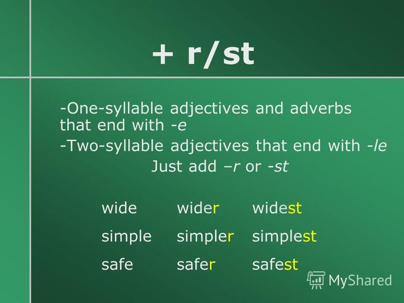 + r/st -One-syllable adjectives and adverbs that end with -e -Two-syllable adjectives that end with -le Just add –r or -st wide wider widest simple simpler simplest safe safer safest