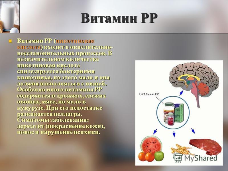 Витамин РР Витамин РР (никотиновая кислота) входит в окислительно- восстановительных процессов. В незначительном количестве никотиновая кислота синтезируется бактериями кишечника, но этого мало и она должна восполняться с пищей. Особенно много витами