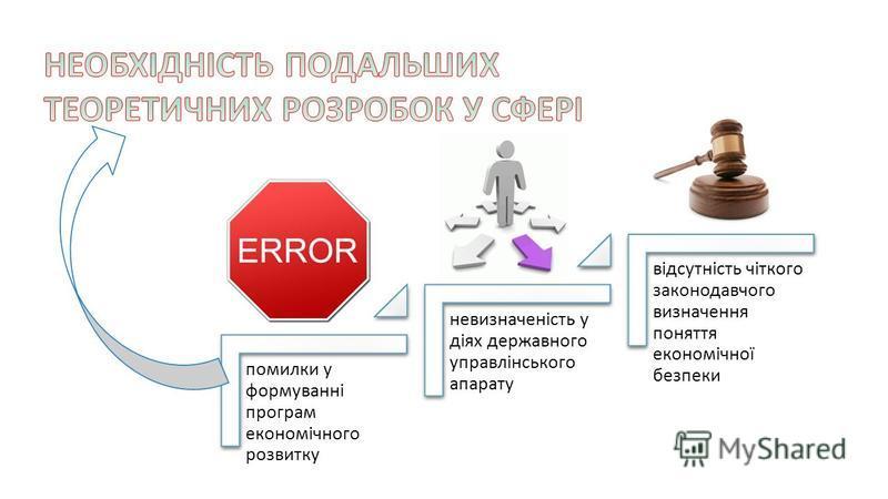 помилки у формуванні програм економічного розвитку невизначеність у діях державного управлінського апарату відсутність чіткого законодавчого визначення поняття економічної безпеки