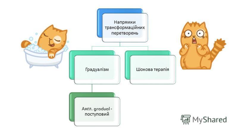 Напрямки трансформаційних перетворень Градуалізм Англ. gradual - поступовий Шокова терапія