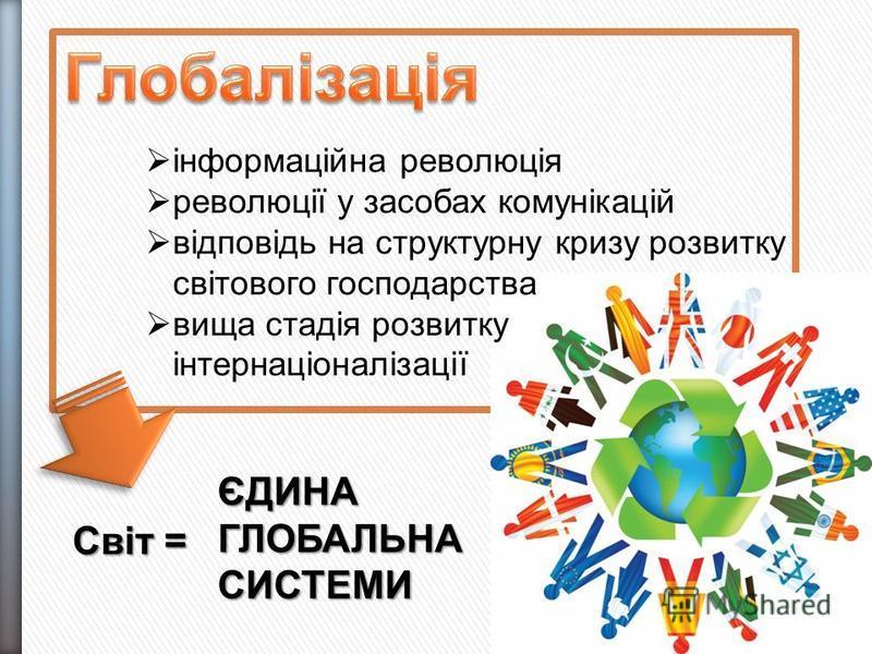 інформаційна революція революції у засобах комунікацій відповідь на структурну кризу розвитку світового господарства вища стадія розвитку інтернаціоналізації Світ = ЄДИНА ГЛОБАЛЬНА СИСТЕМИ