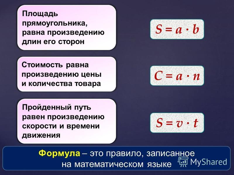 Как найти площадь прямоугольника, если известны его стороны? Как найти стоимость товара, зная его цену и количество? Как найти пройденный путь, если известны время и скорость движения? S = a b С = a n S = v t Площадь прямоугольника, равна произведени