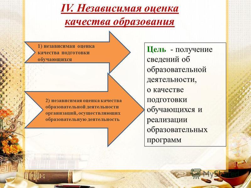 IV. Независимая оценка качества образования 1) независимая оценка качества подготовки обучающихся Цель - получение сведений об образовательной деятельности, о качестве подготовки обучающихся и реализации образовательных программ 2) независимая оценка
