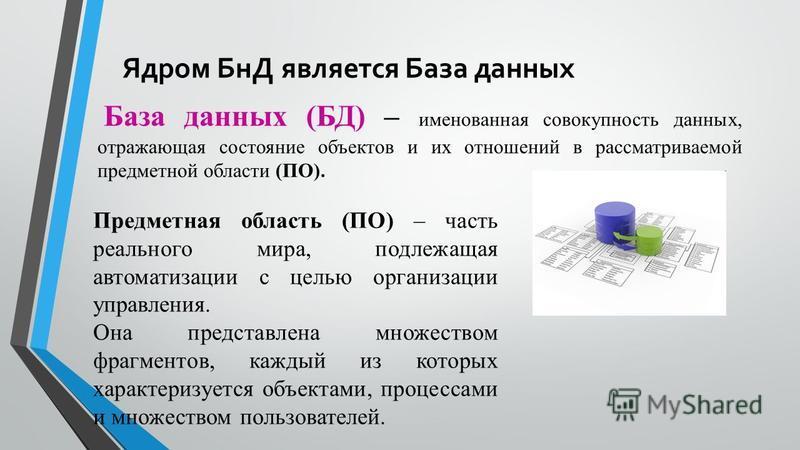 Ядром БнД является База данных База данных (БД) – именованная совокупность данных, отражающая состояние объектов и их отношений в рассматриваемой предметной области (ПО). Предметная область (ПО) – часть реального мира, подлежащая автоматизации с цель