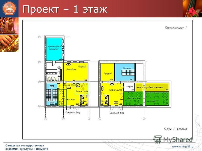 Проект – 1 этаж www.smrgaki.ru Самарская государственная академия культуры и искусств