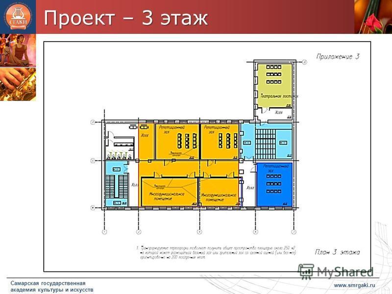 Проект – 3 этаж www.smrgaki.ru Самарская государственная академия культуры и искусств
