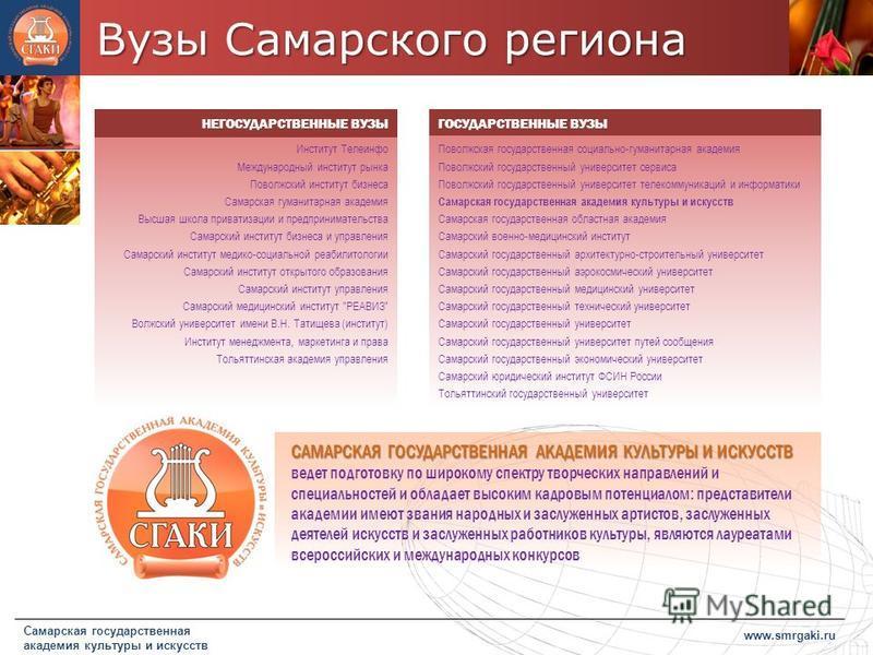 Вузы Самарского региона www.smrgaki.ru Самарская государственная академия культуры и искусств САМАРСКАЯ ГОСУДАРСТВЕННАЯ АКАДЕМИЯ КУЛЬТУРЫ И ИСКУССТВ ведет подготовку по широкому спектру творческих направлений и специальностей и обладает высоким кадро