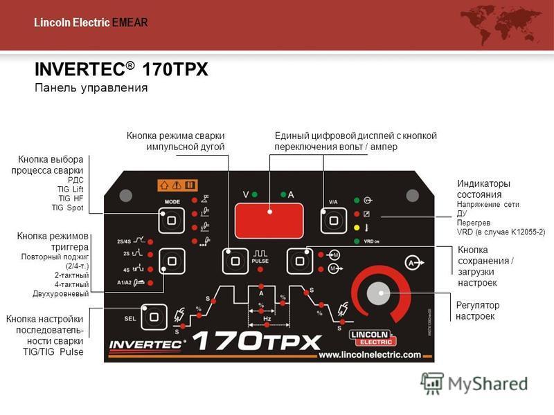 Lincoln Electric EMEA INVERTEC ® 170TPX Панель управления Единый цифровой дисплей с кнопкой переключения вольт / ампер Кнопка режимов триггера Повторный поджиг (2/4-т.) 2-тактный 4-тактный Двухуровневый Кнопка выбора процесса сварки РДС TIG Lift TIG