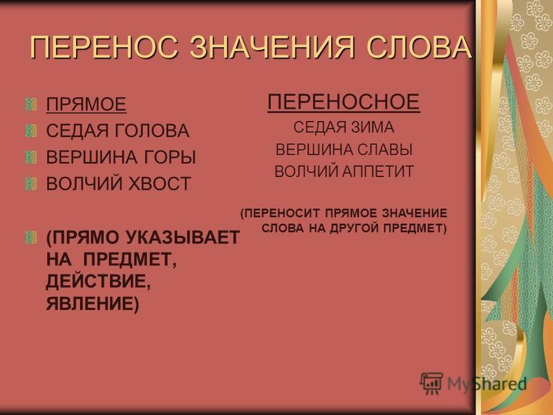 ПЕРЕНОС ЗНАЧЕНИЯ СЛОВА ПРЯМОЕ СЕДАЯ ГОЛОВА ВЕРШИНА ГОРЫ ВОЛЧИЙ ХВОСТ (ПРЯМО УКАЗЫВАЕТ НА ПРЕДМЕТ, ДЕЙСТВИЕ, ЯВЛЕНИЕ) ПЕРЕНОСНОЕ СЕДАЯ ЗИМА ВЕРШИНА СЛАВЫ ВОЛЧИЙ АППЕТИТ (ПЕРЕНОСИТ ПРЯМОЕ ЗНАЧЕНИЕ СЛОВА НА ДРУГОЙ ПРЕДМЕТ)