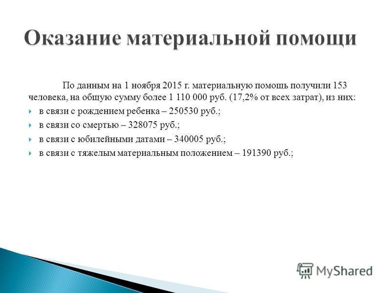 По данным на 1 ноября 2015 г. материальную помощь получили 153 человека, на общую сумму более 1 110 000 руб. (17,2% от всех затрат), из них: в связи с рождением ребенка – 250530 руб.; в связи со смертью – 328075 руб.; в связи с юбилейными датами – 34