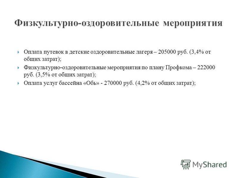 Оплата путевок в детские оздоровительные лагеря – 205000 руб. (3,4% от общих затрат); Физкультурно-оздоровительные мероприятия по плану Профкома – 222000 руб. (3,5% от общих затрат); Оплата услуг бассейна «Обь» - 270000 руб. (4,2% от общих затрат);