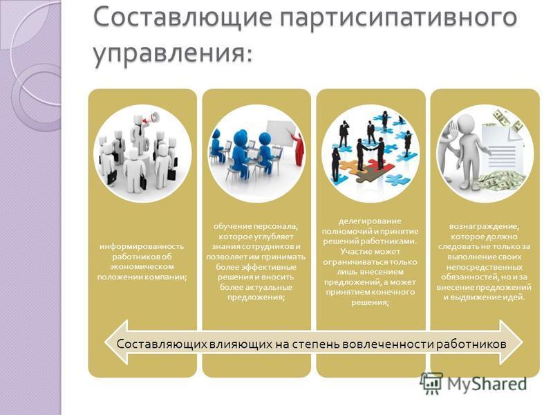 Составлющие партисипативного управления : информированность работников об экономическом положении компании ; обучение персонала, которое углубляет знания сотрудников и позволяет им принимать более эффективные решения и вносить более актуальные предло