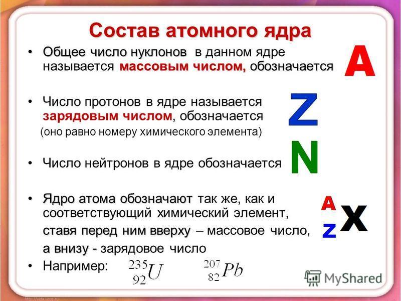 Состав атомного ядра Общее число нуклонов массовым числом, обозначается Общее число нуклонов в данном ядре называется массовым числом, обозначается Число протонов в ядре называется зарядовым числом, обозначается (оно равно номеру химического элемента
