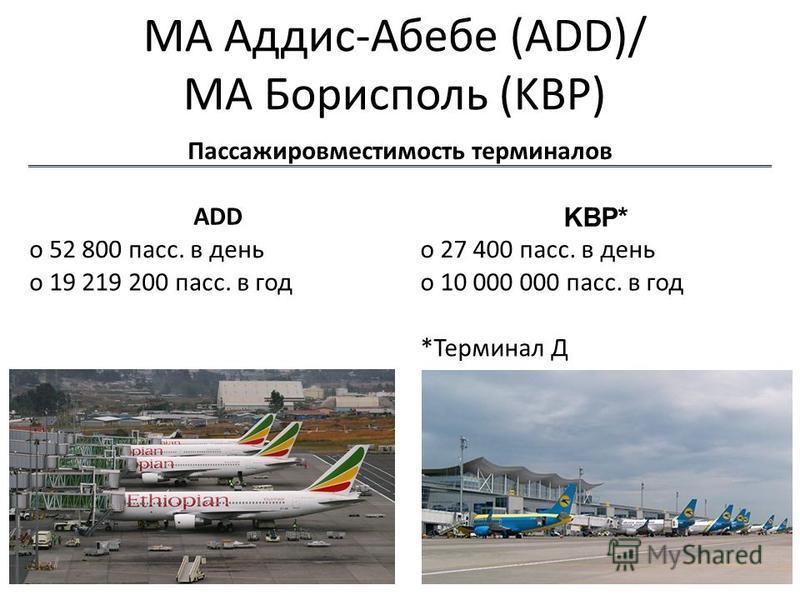 МА Аддис-Абебе (ADD)/ МА Борисполь (KBP) Пассажировместимость терминалов ADD KBP* o 52 800 пасс. в деньo 27 400 пасс. в день o 19 219 200 пасс. в годo 10 000 000 пасс. в год *Терминал Д