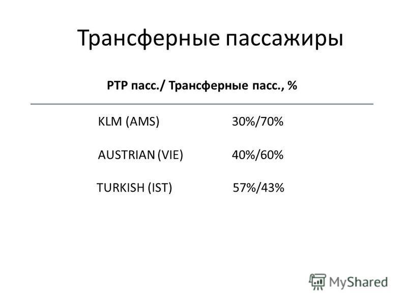 Трансферные пассажиры PTP пасс./ Трансферные пасс., % KLM (AMS) 30%/70% AUSTRIAN (VIE) 40%/60% TURKISH (IST) 57%/43%