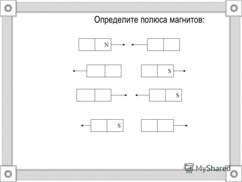 1. Какие тела называют постоянными магнитами? 2. Чем порождается магнитное поле постоянного магнита? 3. Что называют магнитными полюсами магнита? 4. Чем отличаются однородные магнитные поля от неоднородных? 5. Как взаимодействуют между собой полюсы м
