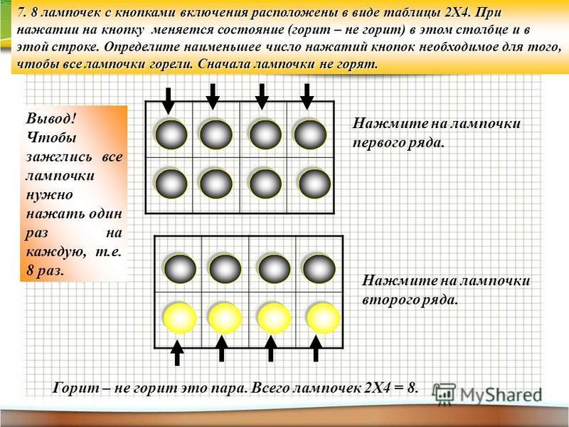 7. 8 лампочек с кнопками включения расположены в виде таблицы 2Х4. При нажатии на кнопку меняется состояние (горит – не горит) в этом столбце и в этой строке. Определите наименьшее число нажатий кнопок необходимое для того, чтобы все лампочки горели.