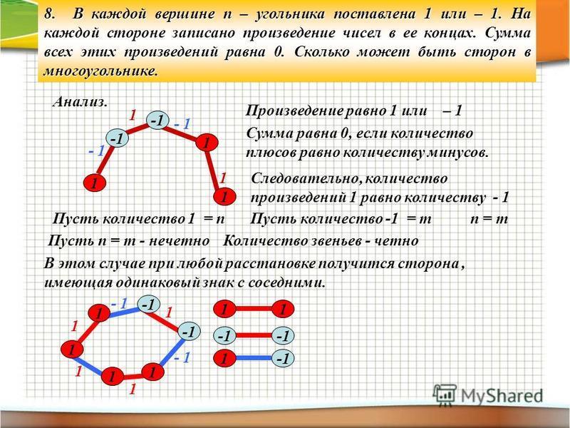 8. В каждой вершине n – угольника поставлена 1 или – 1. На каждой стороне записано произведение чисел в ее концах. Сумма всех этих произведений равна 0. Сколько может быть сторон в многоугольнике. Анализ. Произведение равно 1 или – 1 Сумма равна 0, е