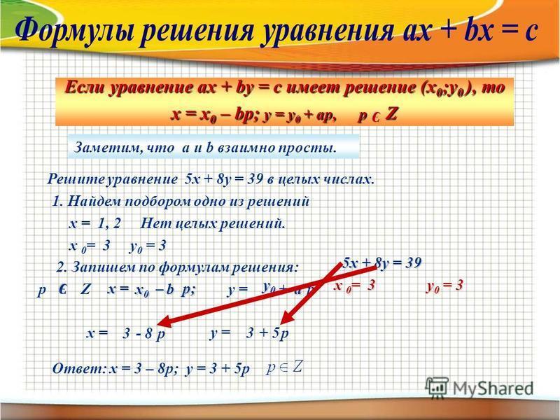 Если уравнение ах + bу = с имеет решение (х 0 ;у 0 ), то х = х 0 – bp; y = y 0 + ap, p Z э Заметим, что а и b взаимно просты. Решите уравнение 5 х + 8 у = 39 в целых числах. 1. Найдем подбором одно из решений х = 1, 2 Нет целых решений. х 0 = 3 у 0 =