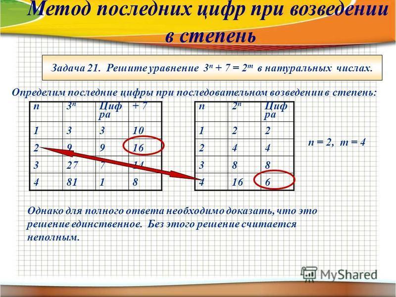 Задача 21. Решите уравнение 3 n + 7 = 2 m в натуральных числах. Определим последние цифры при последовательном возведении в степень: n3n3n Циф ра + 7 13310 29916 327714 48118 n2n2n Циф ра 122 244 388 4166 n = 2, m = 4 Однако для полного ответа необхо