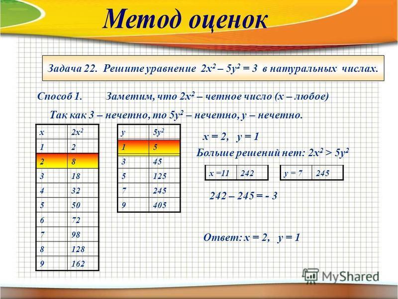 Задача 22. Решите уравнение 2 х 2 – 5 у 2 = 3 в натуральных числах. Способ 1.Заметим, что 2 х 2 – четное число (х – любое) Так как 3 – нечетно, то 5 у 2 – нечетно, у – нечетно. х 2 х 2 12 28 318 432 550 672 798 8128 9162 у 5 у 2 15 345 5125 7245 9405