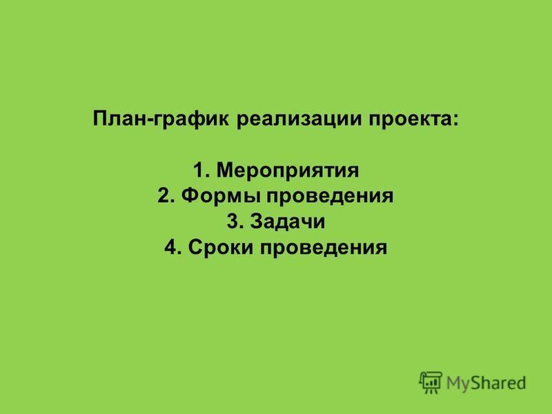 План-график реализации проекта: 1. Мероприятия 2. Формы проведения 3. Задачи 4. Сроки проведения