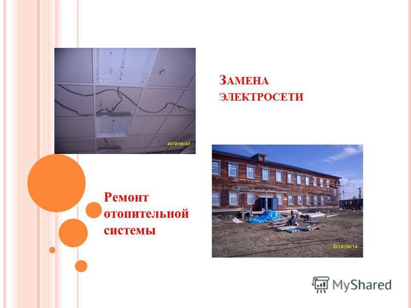 З АМЕНА ЭЛЕКТРОСЕТИ Ремонт отопительной системы