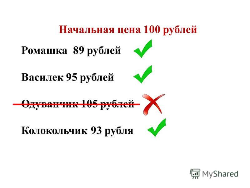 Начальная цена 100 рублей Ромашка 89 рублей Василек 95 рублей Одуванчик 105 рублей Колокольчик 93 рубля